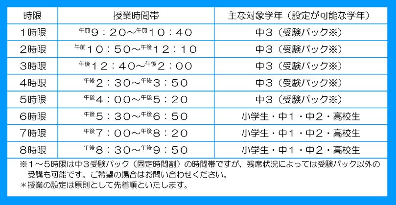 s-kobetu_jikantai